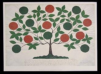 Era of Manifestations - Image: Tree of Life Shaker painted by Hannah Cohoon