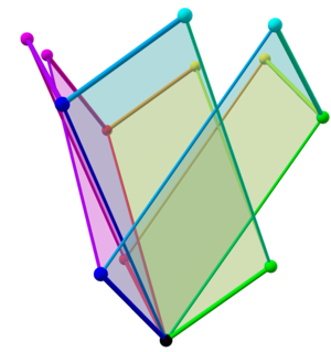 Tree of weak orderings in concertina cube 188.png