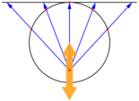 Variable center projection draw.png