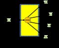 Volumen de control alrededor de un divisor de flujo.png