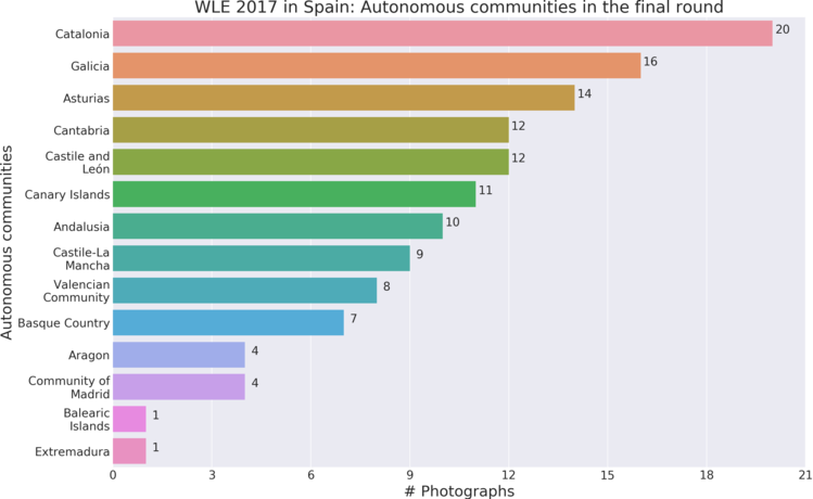 WLE 2017 in Spain - Finalist autonomous communities.png