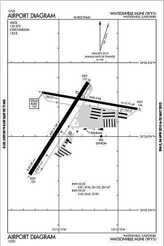 Watsonville Municipal Airport - Airport Diagram