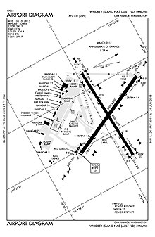 naval air station whidbey island wikivisually Navy MH-60R Art faa diagram of the runway area