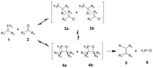 Wittig reaction - The mechanism of the Wittig reaction