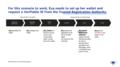 (20201118)(Piloting with EBSI Webinar 2 Roadmap Your Pilot)(v1.01)-25.png