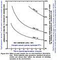 Руководство NIOSH по измерению загрязнённости воздуха промышленных предприятий. Фиг. Е-4..jpg