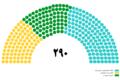 کرسیهای مجلس دهم بر پایهٔ گرایش سیاسی.png