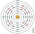 95 americium (Am) enhanced Bohr model.png