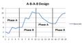 A-B-A-B Design.png