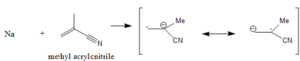 Anionic addition polymerization - Initiation through electron transfer.