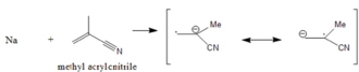 Anionic addition polymerization - Initiation through electron transfer.