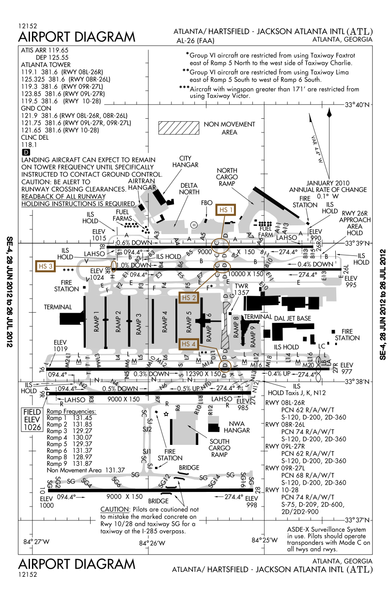 Fileatl Faa Airport Diagramg Wikimedia Commons