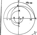 A treatise of fluxions Fleuron T093640-6.png