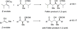 Aldol reaction - Examples of the aldol reaction with carbonyl-based stereocontrol