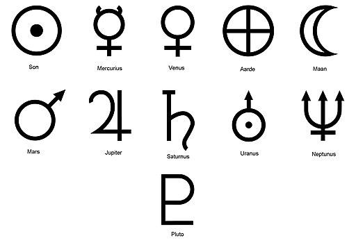 Alle simbole