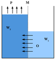 Blue energy mechanism.png