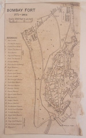 Fort (Mumbai precinct) - Bombay fort map 1771-1864