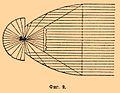Brockhaus and Efron Encyclopedic Dictionary b43 258-3.jpg