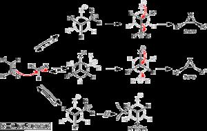 Johnson–Corey–Chaykovsky reaction - Selectivity in the Johnson–Corey–Chaykovsky reaction