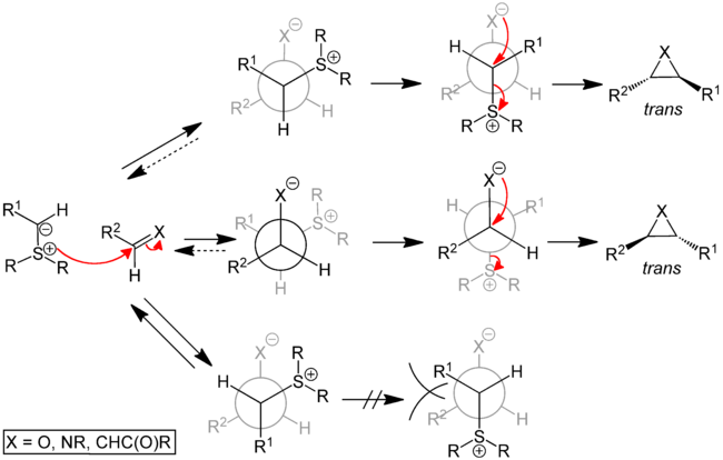 Selectivity in the Johnson–Corey–Chaykovsky reaction