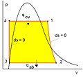 CR-Prozess p-v-Diagramm.jpg