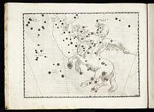 Pagina dell'Uranometria di Johann Bayer, all'epoca la costellazione del Compasso non era ancora stata creata.