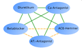 Combination antihypertensive agents-de.png