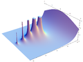 Complex gamma function abs.png