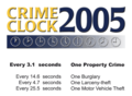 Crimeclock2005-property.png