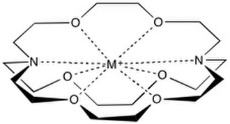 Physical organic chemistry - Cryptand with a metal cation demonstrating host-guest chemistry. Cryptands are tricyclic compounds that tightly encapsulate the guest cation via electrostatic interactions (ion-dipole interaction).