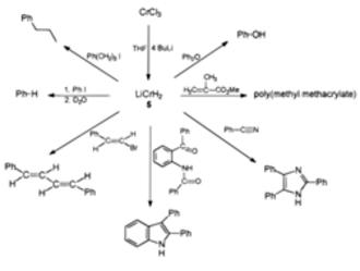 Dehalogenation - Dehalogenation using Lithium chromium(I) dihydride