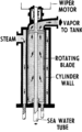 Distillation 2 (PSF).png
