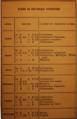 Emploi du temps de la Rhétorique supérieure au Collège Stanislas en 1896.png