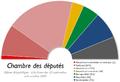 France Chambre des deputes 1889.png