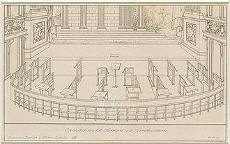Theater am Kärntnertor - Franz Xaver Stöber: The orchestra in the Kärntnertor-Theater, Wiener Zeitschrift für Kunst, Literatur, Theater und Mode (1821)