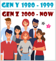 Generation Z.png