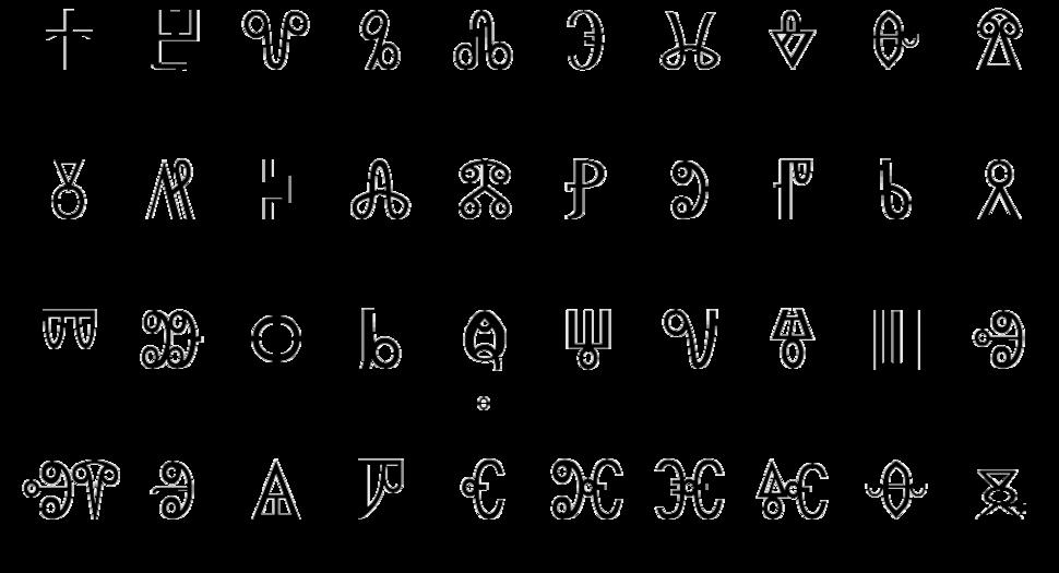 Glagolitic alphabet