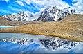 Gurudongmar Lake's Reflection.jpg