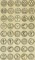 Historia Byzantina duplici commentario illustrata - prior, Familias ac stemmata imperatorum constantinopolianorum, cum eorundem augustorum nomismatibus, and aliquot iconibus - praeterea familias (14767443802).jpg