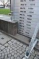 Hochwasserschutz, Köln (2).jpg