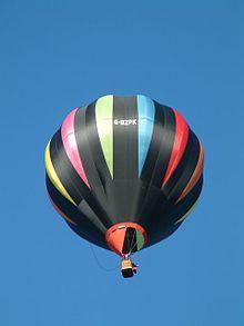 ballon dirigeable synonyme