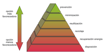 ley general para la prevencion y gestion integral: