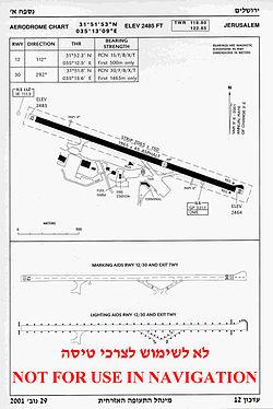 תרשים שדה התעופה עטרות[1]
