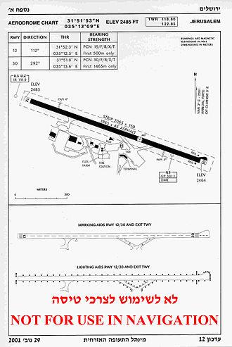 Atarot Airport - Atarot Airport chart