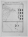 La Perspective Pratique. Seconde Edition. Part I, II, and III MET MM88997.jpg