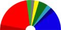 Landstinget Dalarna Mandatfördelning 2010-2014.png
