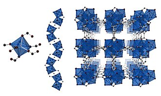 Metal–organic framework - MOF-76 crystal, where oxygen, carbon, and lanthanide atoms are represented by maroon, black, and blue spheres, respectively. Includes metal node connectivity (blue polyhedra), infinite-rod SBU, and 3D representation of MOF-76.
