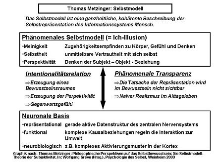 Subjekt (Philosophie) – Wikipedia