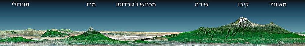 שלוש פסגות הקילימנג'רו והאתרים הסמוכים לו ממערב ( עיבוד ממוחשב של תצלומי לווין)