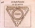 Musaeum Hermeticum 1678 X. Clavis AQ38 Key 10.tif